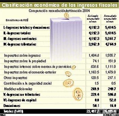 http://hoy.com.do/image/article/19/460x390/0/5A8E188F-06BE-44CB-8DA7-AD433005604A.jpeg