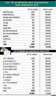 http://hoy.com.do/image/article/24/460x390/0/A0B40398-D4DE-4332-B1CB-67C778C2337F.jpeg