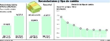 http://hoy.com.do/image/article/51/460x390/0/8E59AAD0-B303-4D28-B658-AD9A47339EDD.jpeg