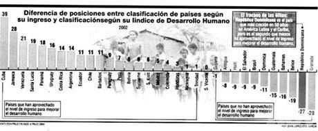 http://hoy.com.do/image/article/53/460x390/0/339C42C4-4E76-4E0F-B204-A28701BCBB00.jpeg