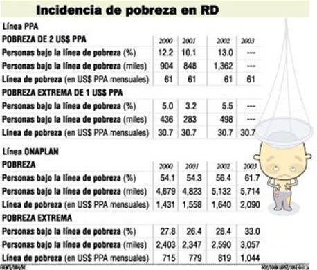 http://hoy.com.do/image/article/53/460x390/0/572CACFA-E314-43B0-A7A1-A0DC71995313.jpeg
