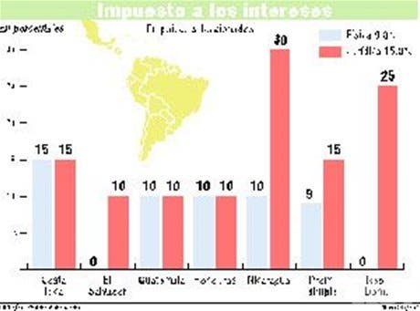 http://hoy.com.do/image/article/59/460x390/0/7EFB1F49-4E66-4711-944F-E17A856E4649.jpeg
