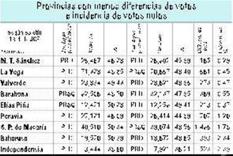 http://hoy.com.do/image/article/242/460x390/0/971EC5B3-EBFA-4C6D-979A-E847C3F02E6A.jpeg