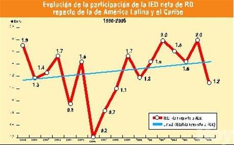 http://hoy.com.do/image/article/301/460x390/0/717AE183-0214-45C9-9208-997CF30D9462.jpeg