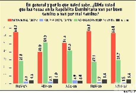 http://hoy.com.do/image/article/302/460x390/0/7EED7892-26F7-4E35-B25F-73B36804FB67.jpeg