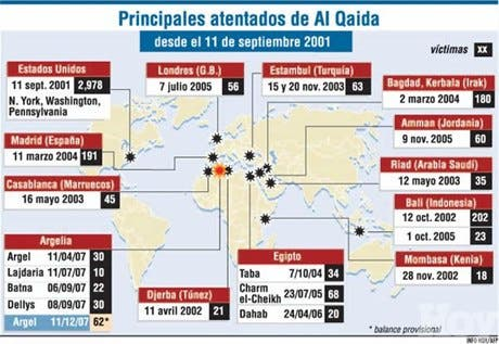 Brazo de Al Qaida trata unir islamistas