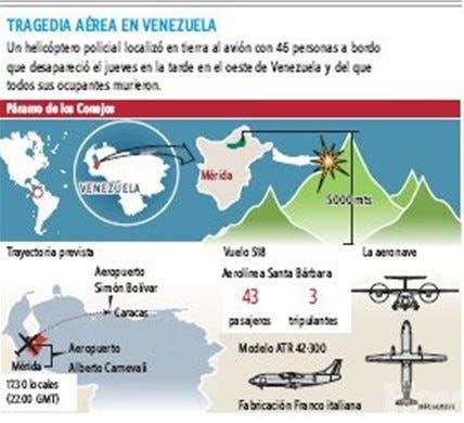 http://hoy.com.do/image/article/147/460x390/0/EA59B321-1BF9-4C0D-B5B8-7DA034E210F3.jpeg