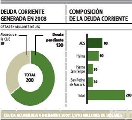 http://hoy.com.do/image/article/339/460x390/0/B1E17DAB-925C-4EA2-8E78-9BE58AE0D067.jpeg