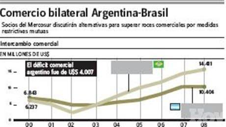 Lula afirma Brasil no caerá recesión