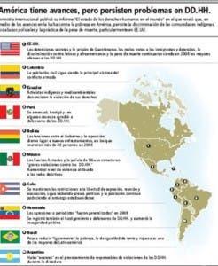 http://hoy.com.do/image/article/420/460x390/0/0CC2CA40-E69B-4B19-ACB5-787D279FE48E.jpeg