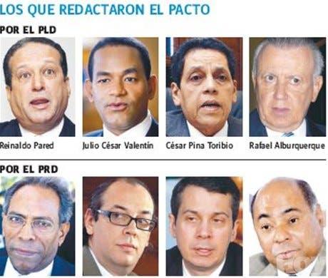 http://hoy.com.do/image/article/417/460x390/0/F6337052-11C8-47E2-ADD4-2388902DFA2B.jpeg