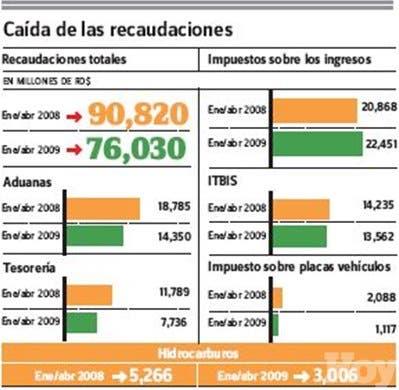 http://hoy.com.do/image/article/418/460x390/0/FA3DD4DB-21A0-488A-B78F-E9BD583A0743.jpeg