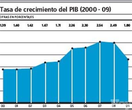 http://hoy.com.do/image/article/485/460x390/0/7E34105C-7E9E-4C49-BC50-12F8147D5174.jpeg