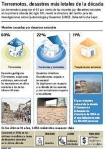 http://hoy.com.do/image/article/487/460x390/0/AAF08AC5-B7A2-46B3-843B-0D0C72077899.jpeg