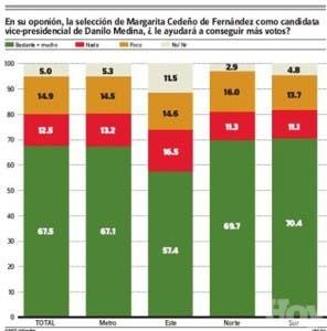 http://hoy.com.do/image/article/674/460x390/0/218AF90E-0ADB-4134-89BD-E6EFE5685998.jpeg