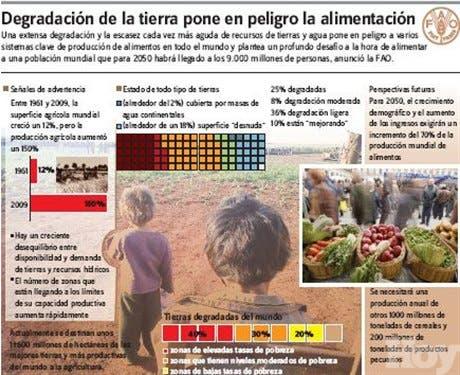 http://hoy.com.do/image/article/674/460x390/0/8245CF10-5BCC-4F64-8BB6-51D6E0698120.jpeg
