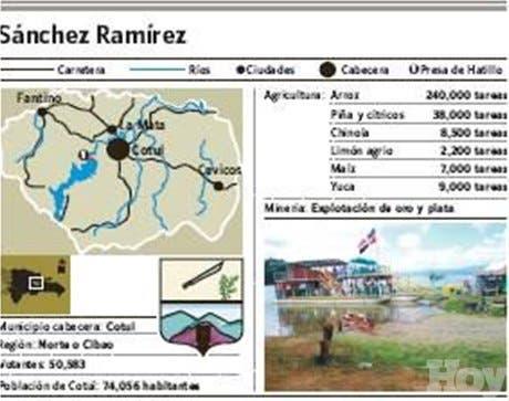 Reclama acueducto múltipleSánchez Ramírez