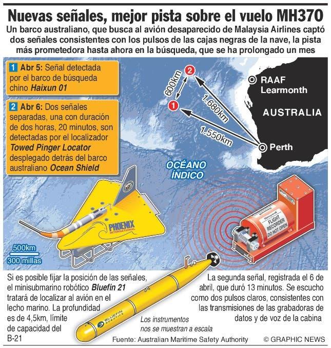 Australia dice que búsqueda de avión desaparecido llevará mucho tiempo