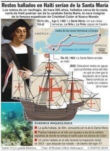 Infografía Santa María