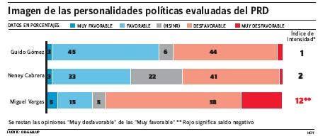 Encuesta CID Latinoamérica. Mayoría de acuerdo con una nueva postulación de Danilo