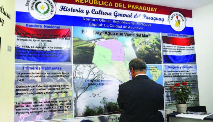 Recorrido por Paraguay desde la Feria