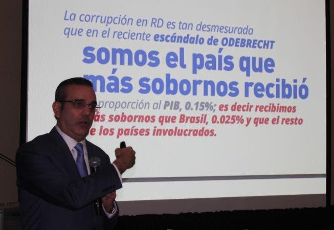 Según Abinader corrupción cuesta 46 mil MM al año