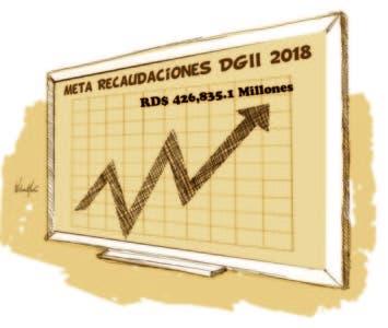 La recaudación de 2017 tocó máximo