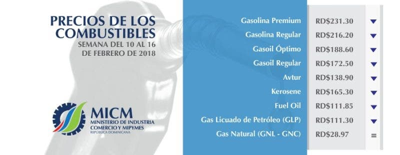 Combustibles-Base-a