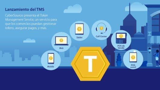 Token Management Service, lo nuevo que trae Visa