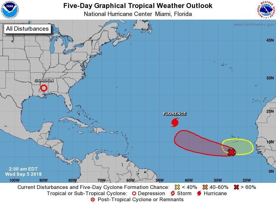La Onamet responde si la tormenta Gordon y  el huracán Florence presentan peligro para RD
