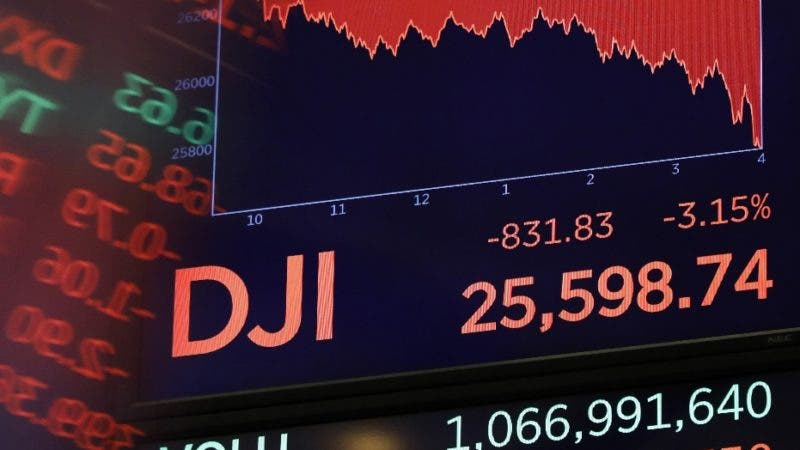 A screen above the floor of the New York Stock Exchange shows the closing number of the Dow Jones industrial average, Wednesday, Oct. 10, 2018. The Dow Jones Industrial Average plunged more than 800 points, its worst drop in eight months, led by sharp declines in technology stocks. (AP Photo/Richard Drew)