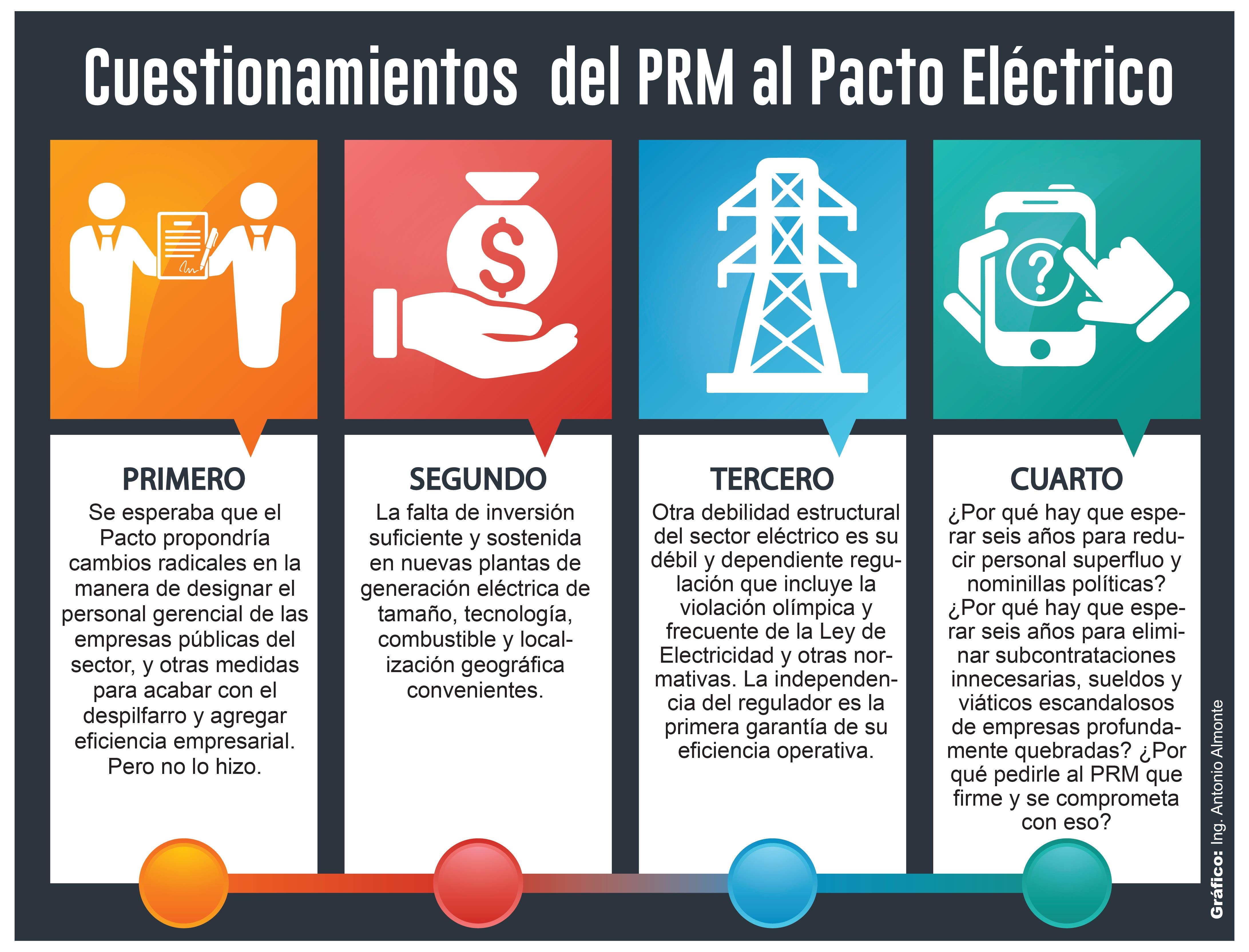 Almonte fundamenta las razones técnicas,  económicas y de transparencia por las que el PRM no podía firma el Pacto Eléctrico