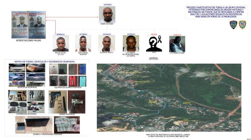 Mira a qué se dedicaba esta presunta banda de haitianos en Arroyo Hondo; Policía ultima uno