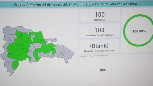 JCE concluye prueba de voto automatizado en 27 municipios del país