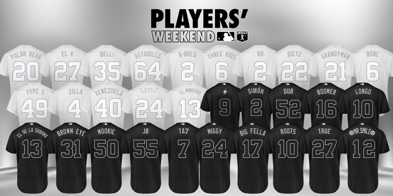 Lo que todos deben saber sobre del Players' Weekend