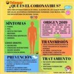 Alerta de salud en NY por Coronavirus