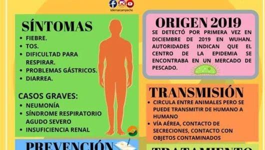 Alerta de salud en Nueva York por Coronavirus