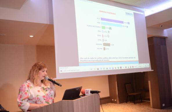 Encuesta Sigma Dos otorga 39.5% al PLD y 35.7% al PRM en intención del voto