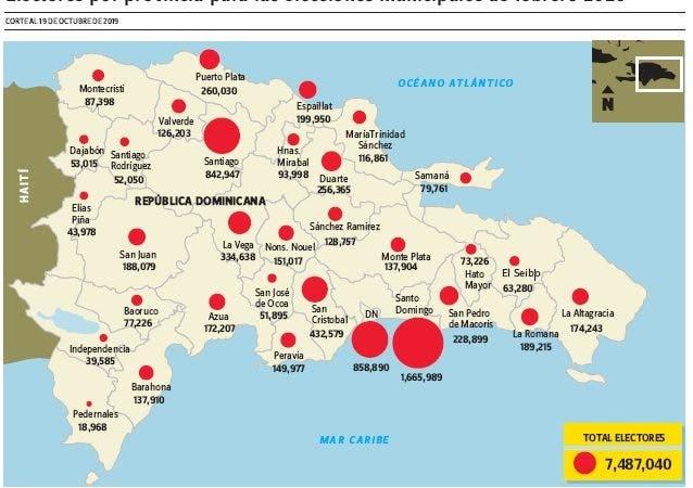 Incidentes violentos previo a elecciones municipales en Dominicana