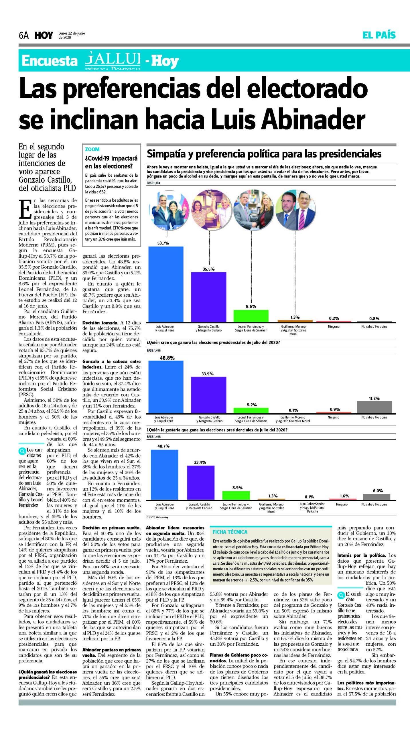 Encuesta Gallup: Las preferencias del electorado se inclinan hacia Luis Abinader