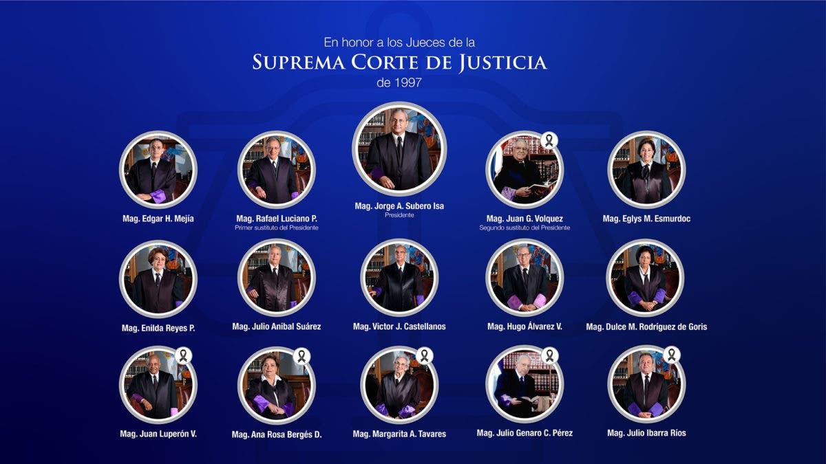 1,533 abogados y abogadas prestan juramento en primera audiencia virtual de juramentación de la Suprema Corte de Justicia