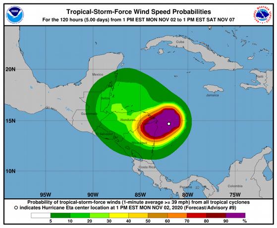Huracán Eta sube a categoría 4 cerca de la costa noreste de Nicaragua