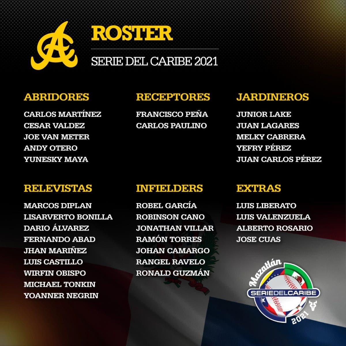 Serie del Caribe: Estos son los jugadores que representarán a República Dominicana