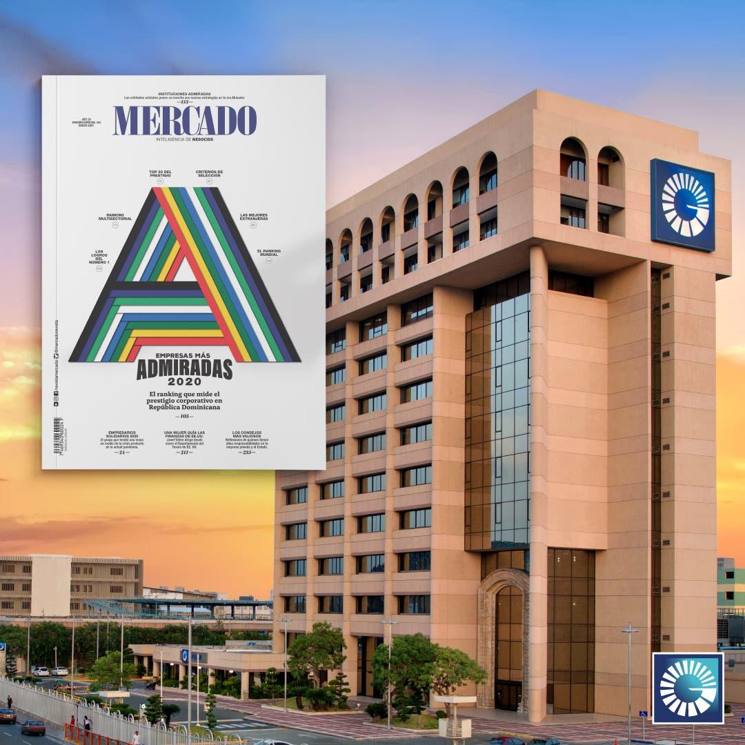 Grupo Popular, la empresa más admirada del país, según la revista Mercado