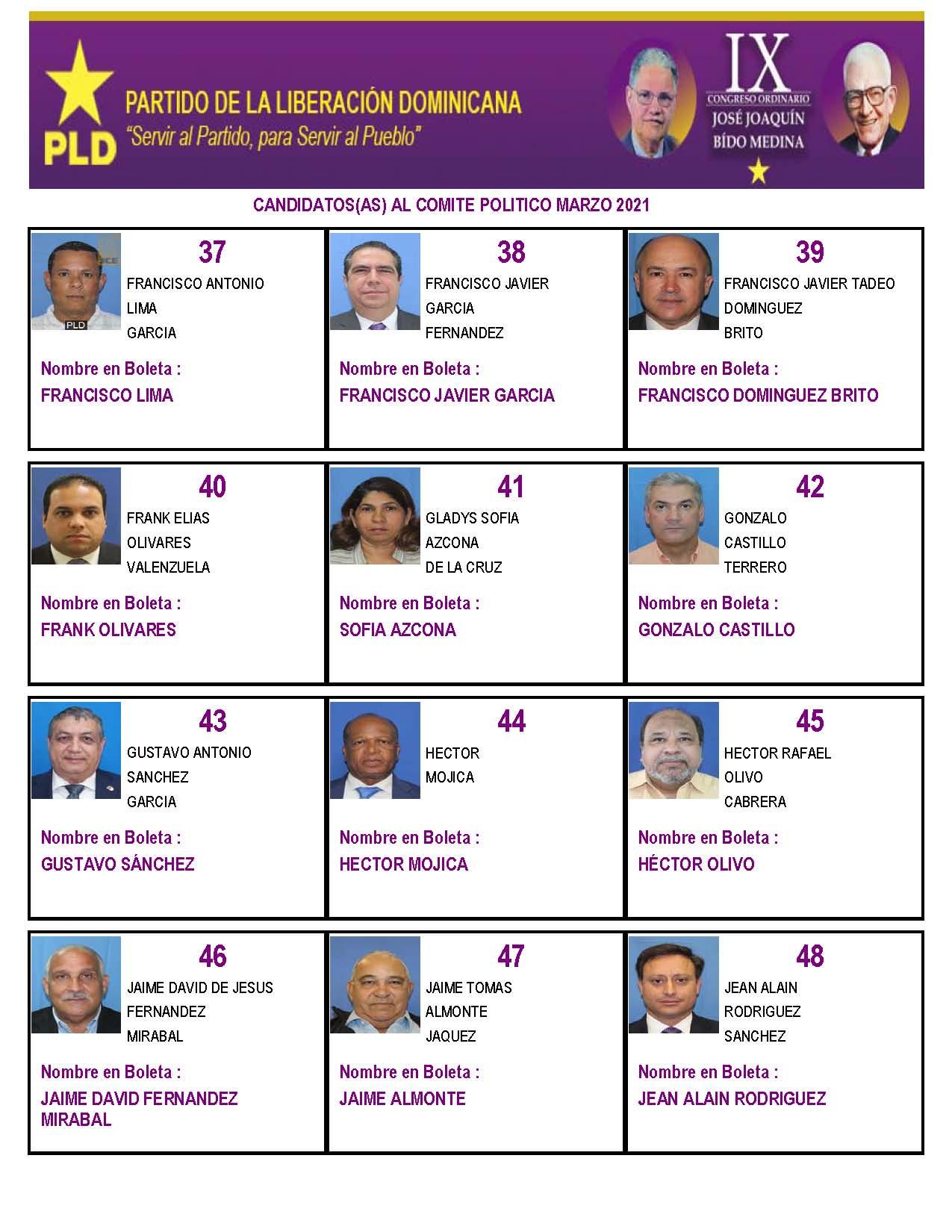 Lista de los 116 candidatos al Comité Político del PLD