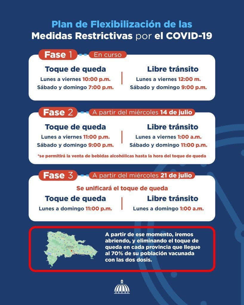 Gobierno eliminará restricciones por COVID en 3 fases; esperan cumplir meta para el 21 de julio