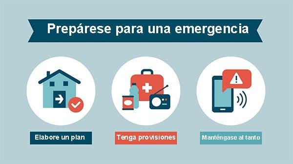 A propósito del huracán Elsa, ¿sabes cómo prepararte para una emergencia?