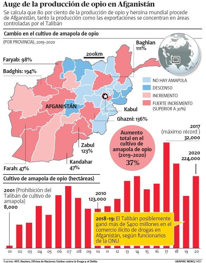 G7 presiona EEUU para no se retire ahora Afganistán