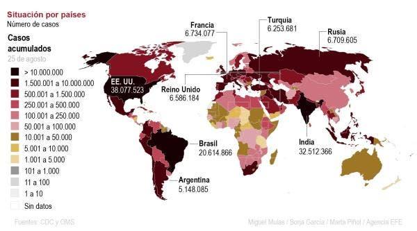 Casos y muertes por covid-19 en el mundo se estabilizaron en la última semana